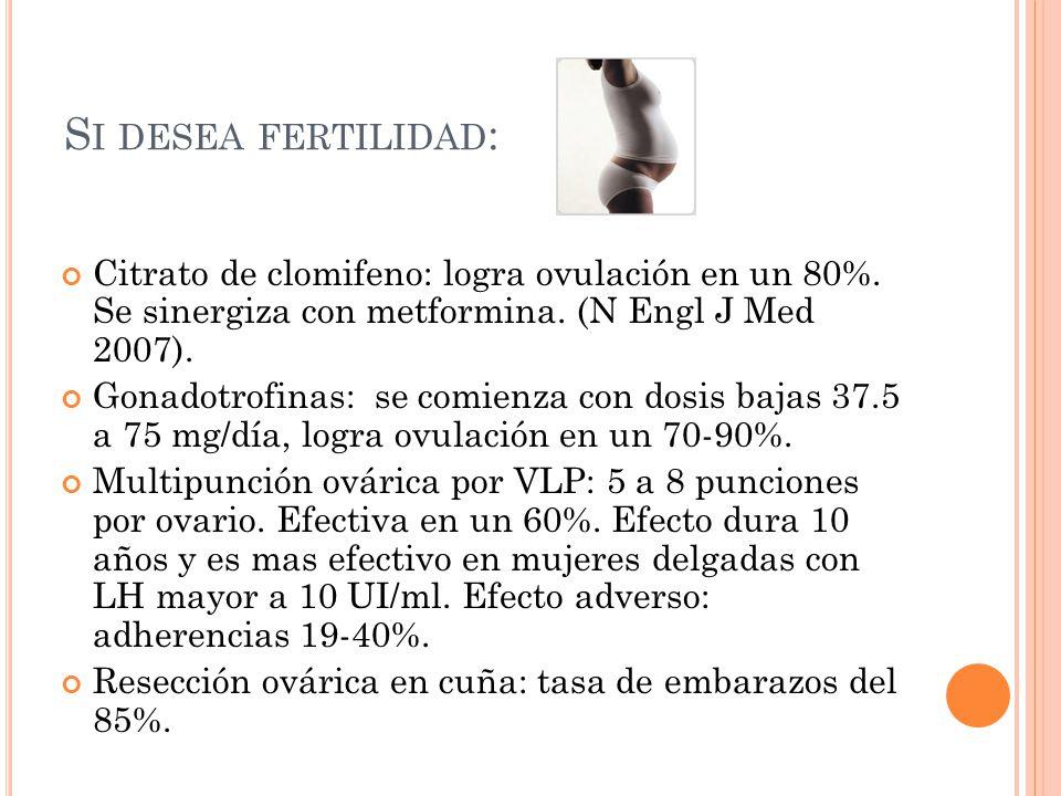 Si desea fertilidad: Citrato de clomifeno: logra ovulación en un 80%. Se sinergiza con metformina. (N Engl J Med 2007).