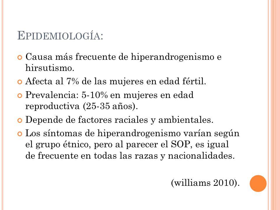 Epidemiología: Causa más frecuente de hiperandrogenismo e hirsutismo.