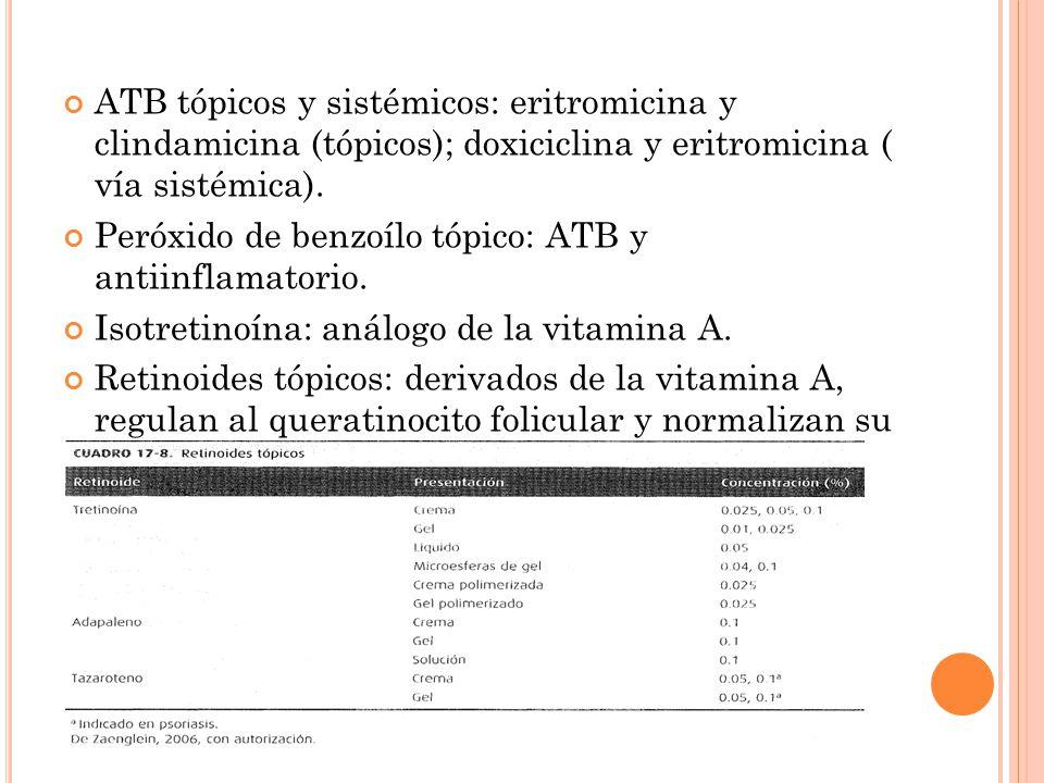 ATB tópicos y sistémicos: eritromicina y clindamicina (tópicos); doxiciclina y eritromicina ( vía sistémica).