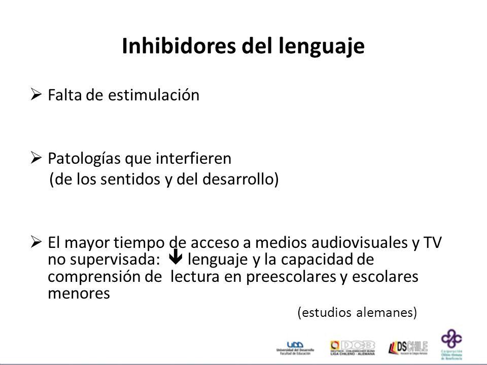Inhibidores del lenguaje