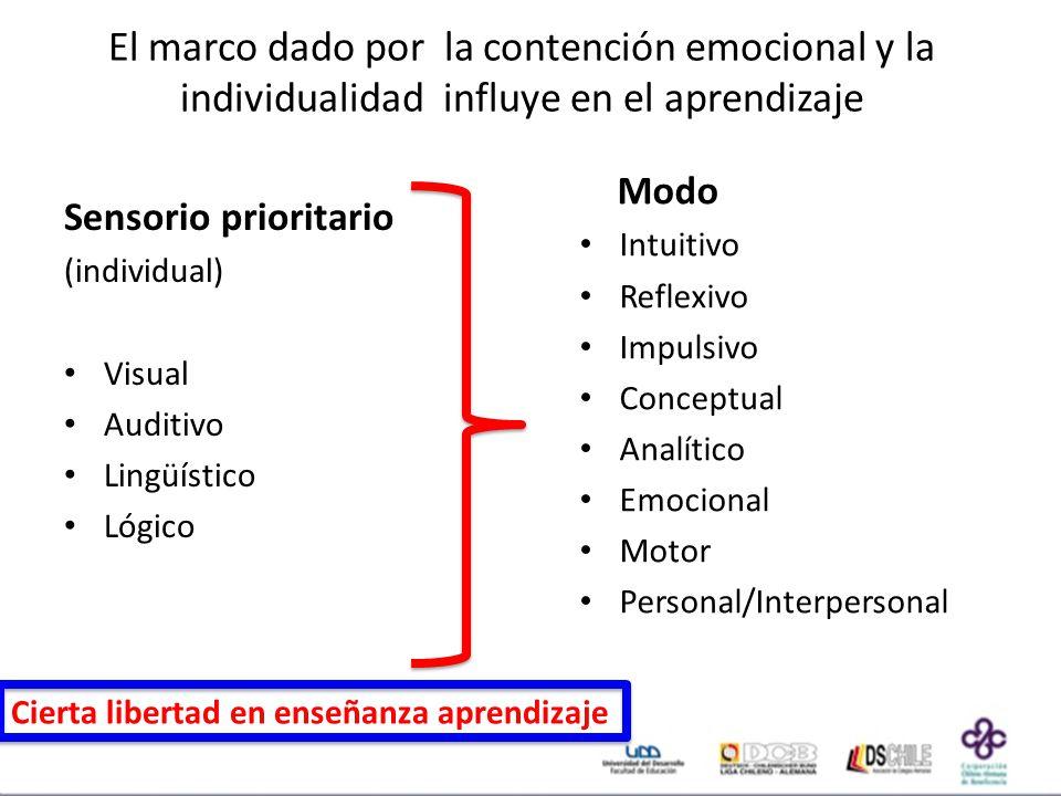 El marco dado por la contención emocional y la individualidad influye en el aprendizaje