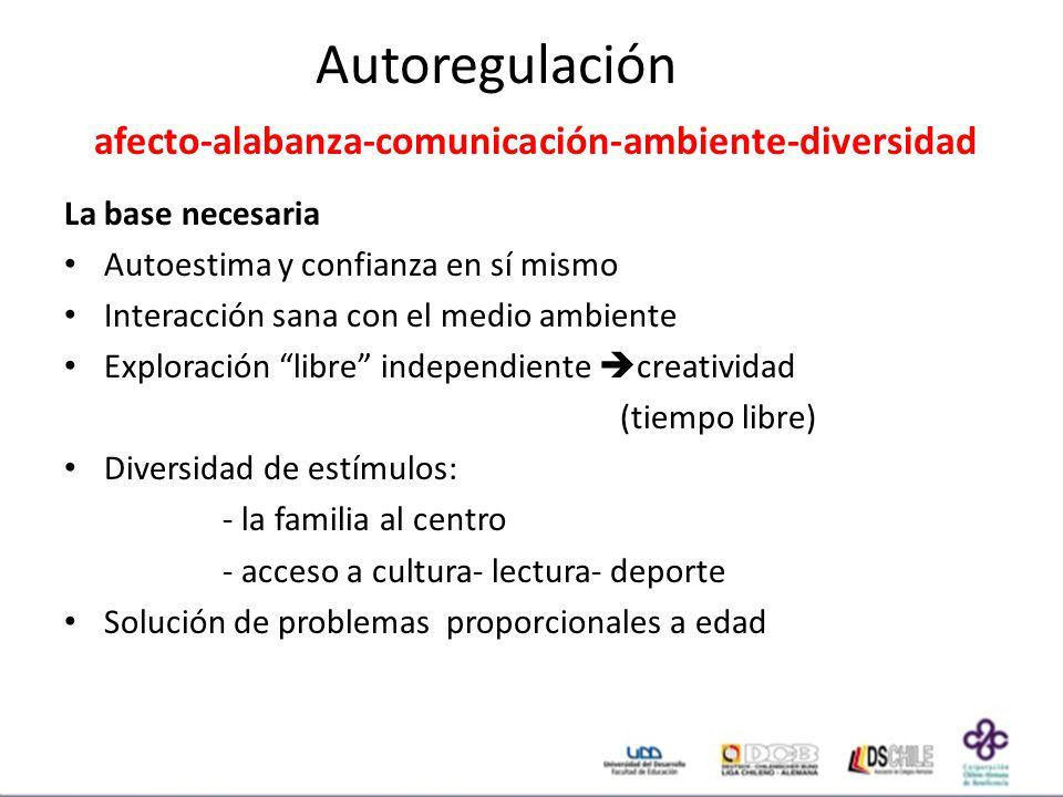 Autoregulación afecto-alabanza-comunicación-ambiente-diversidad