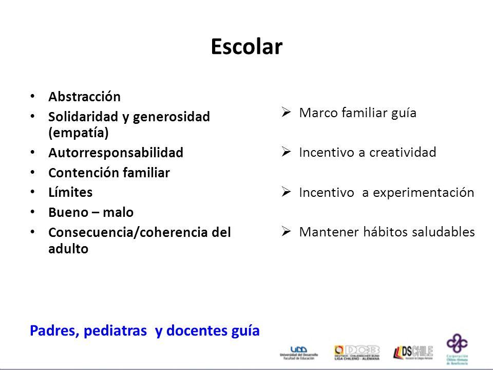 Escolar Padres, pediatras y docentes guía Abstracción