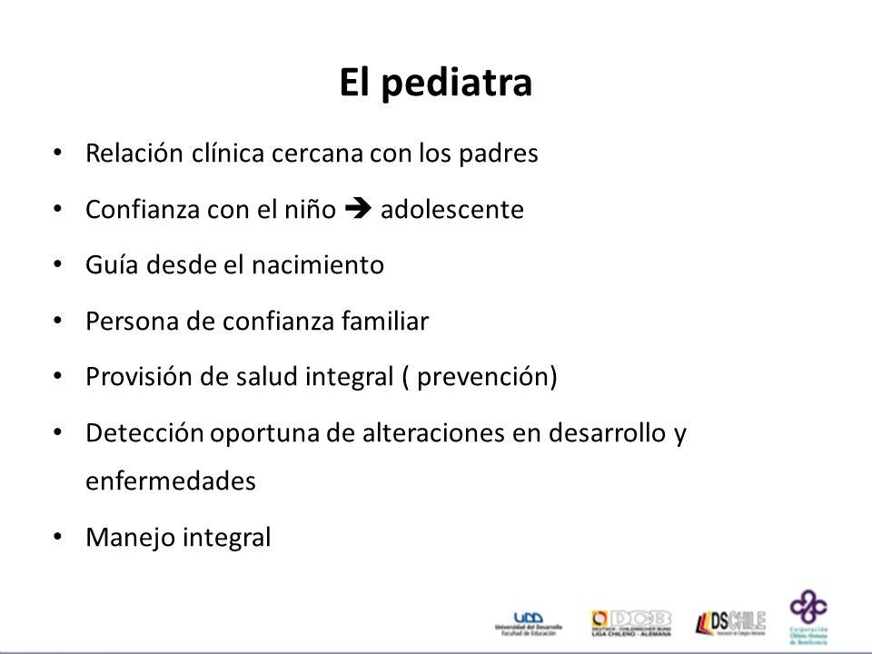 El pediatra Relación clínica cercana con los padres