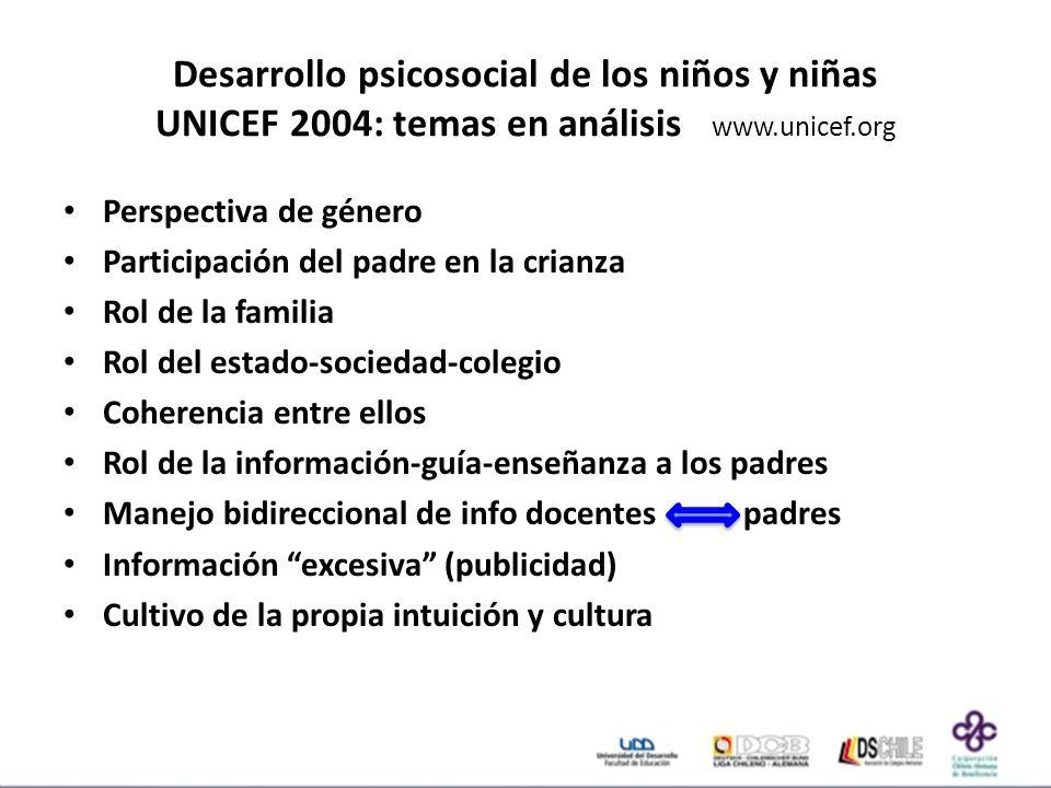 Desarrollo psicosocial de los niños y niñas UNICEF 2004: temas en análisis www.unicef.org