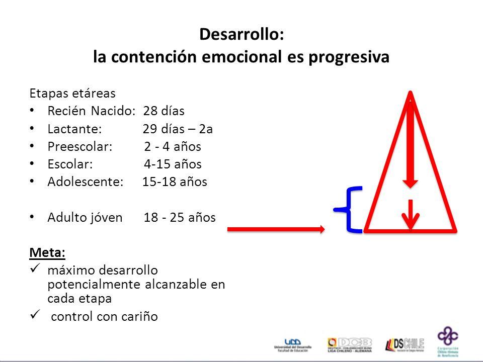Desarrollo: la contención emocional es progresiva