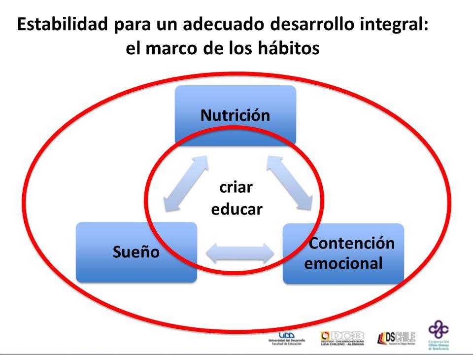 Estabilidad para un adecuado desarrollo integral: el marco de los hábitos