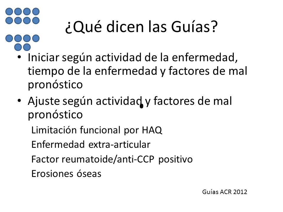 ¿Qué dicen las Guías Iniciar según actividad de la enfermedad, tiempo de la enfermedad y factores de mal pronóstico.