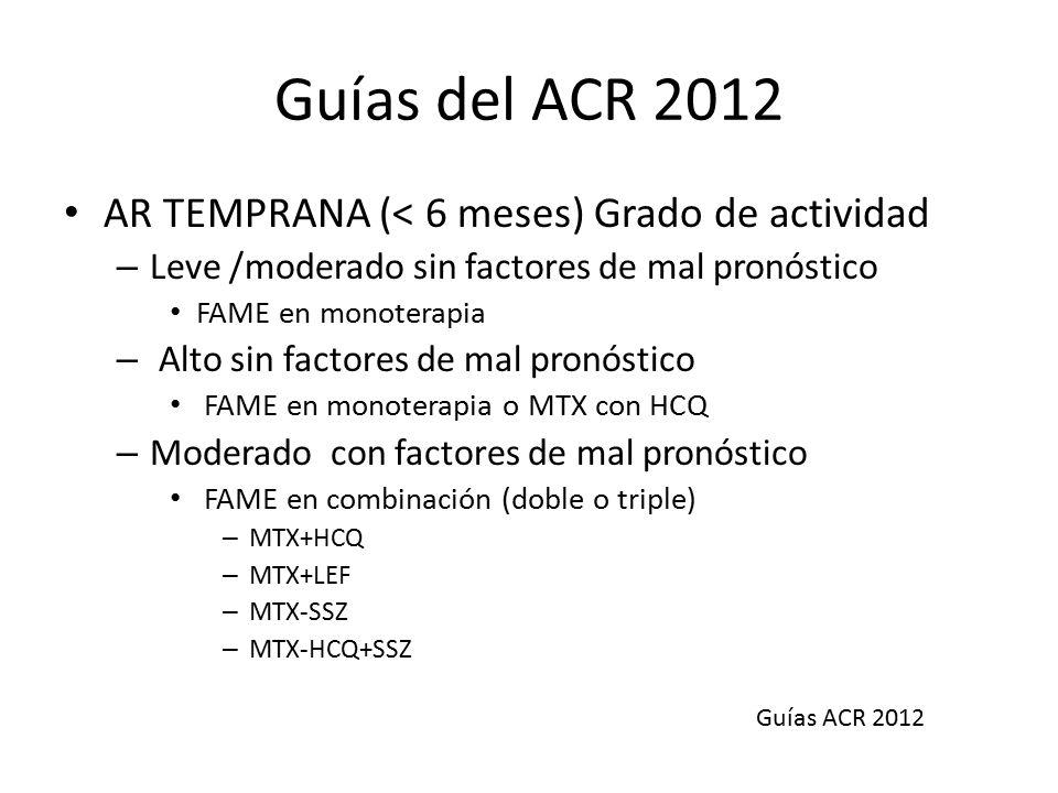 Guías del ACR 2012 AR TEMPRANA (< 6 meses) Grado de actividad