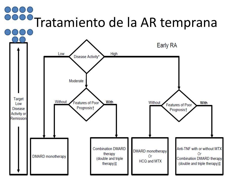 Tratamiento de la AR temprana