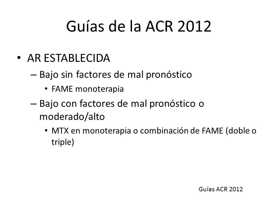 Guías de la ACR 2012 AR ESTABLECIDA