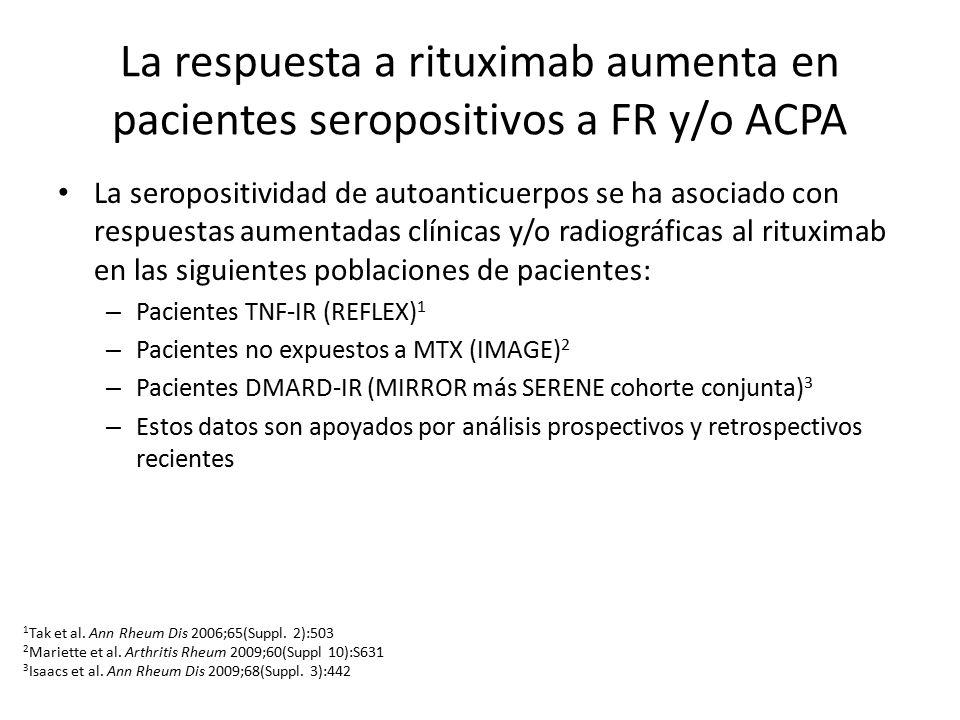 La respuesta a rituximab aumenta en pacientes seropositivos a FR y/o ACPA