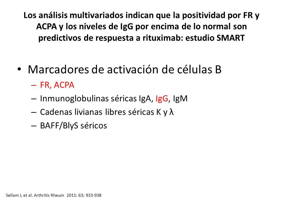 Marcadores de activación de células B