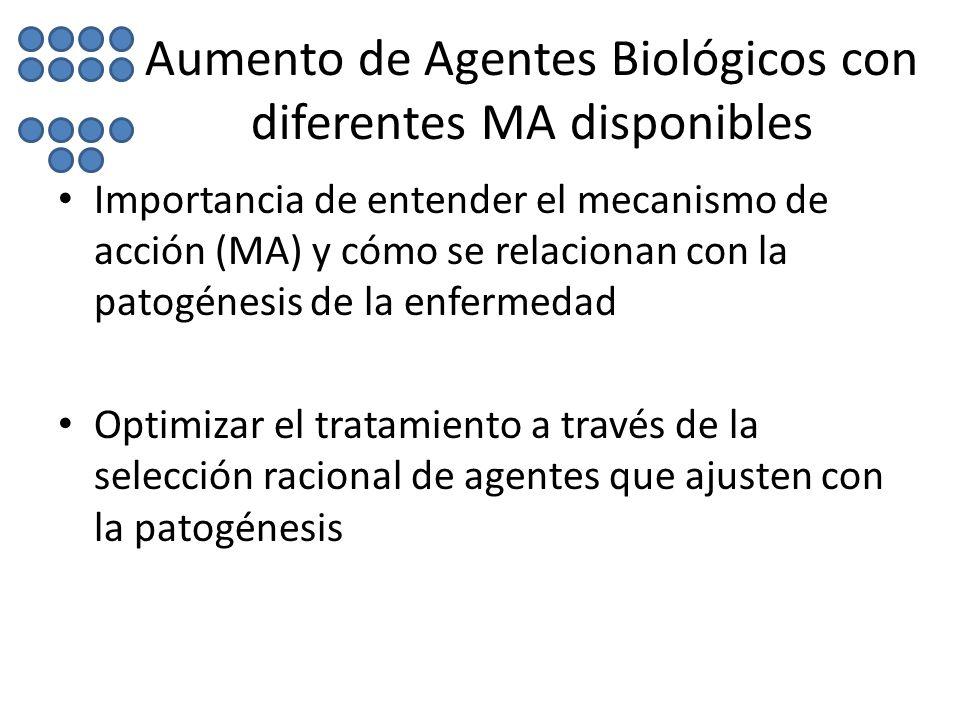 Aumento de Agentes Biológicos con diferentes MA disponibles