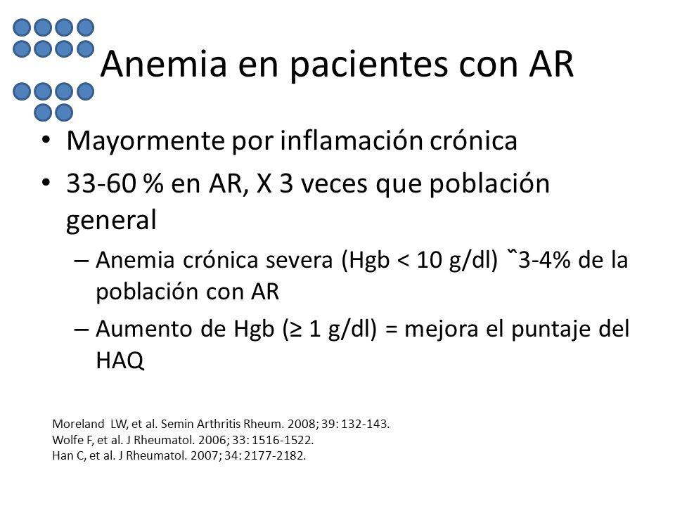 Anemia en pacientes con AR