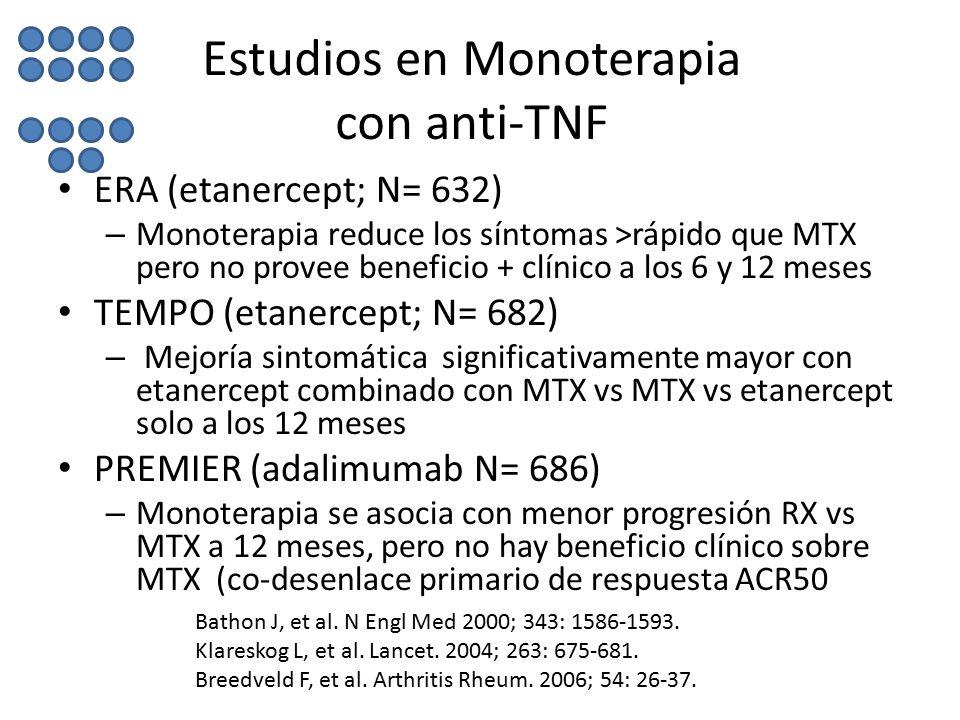 Estudios en Monoterapia con anti-TNF