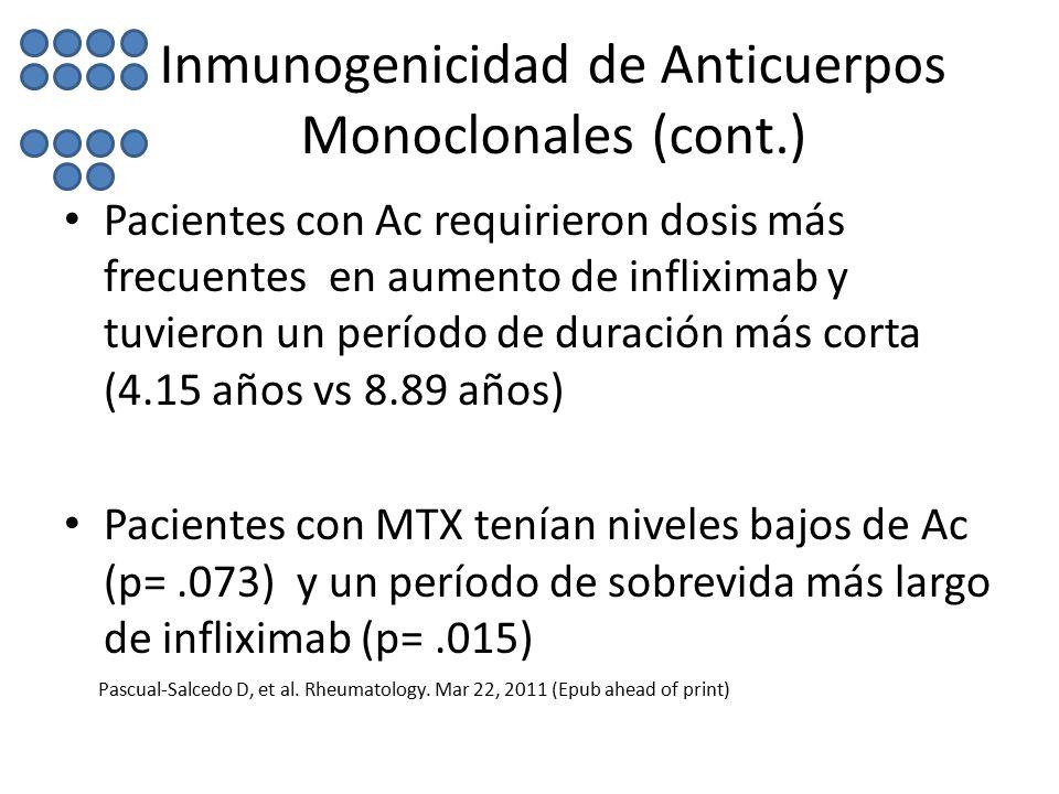 Inmunogenicidad de Anticuerpos Monoclonales (cont.)
