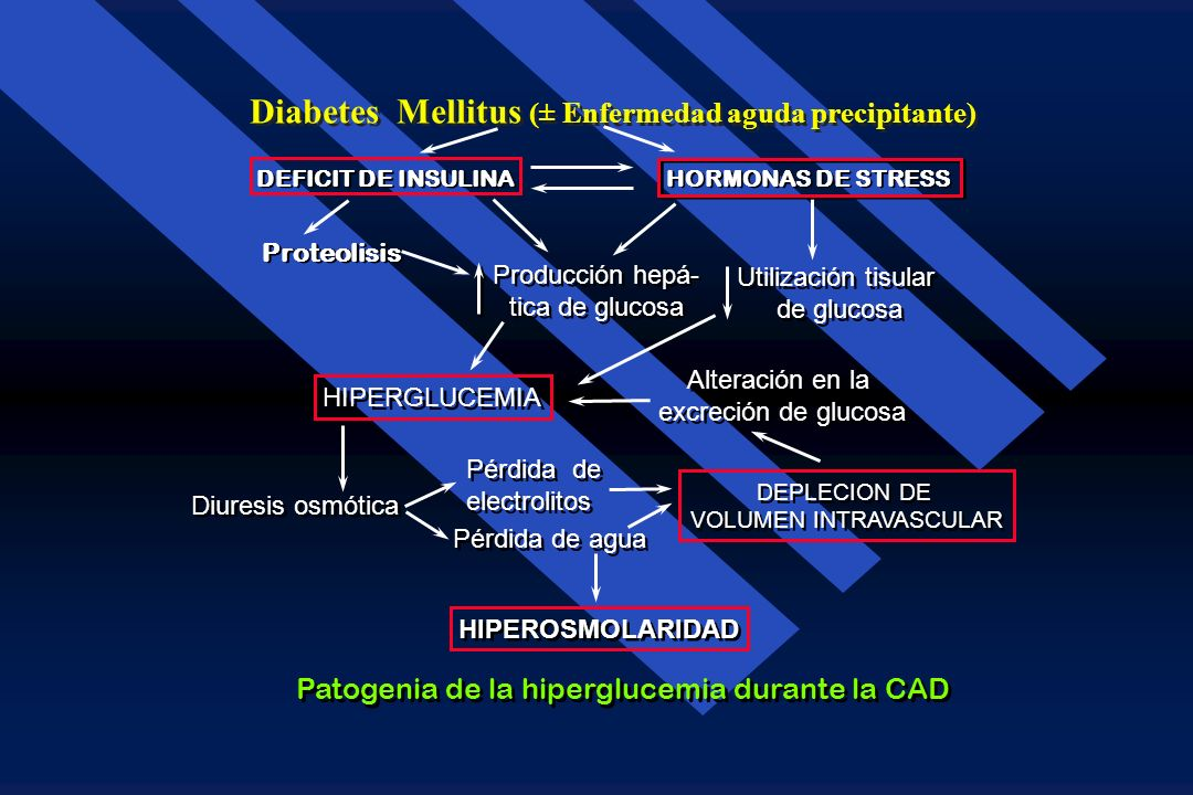 VOLUMEN INTRAVASCULAR