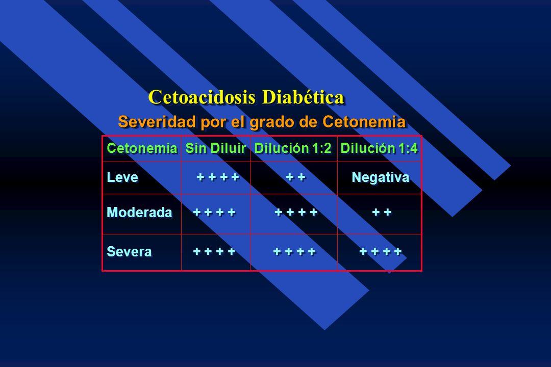 Cetoacidosis Diabética Severidad por el grado de Cetonemia