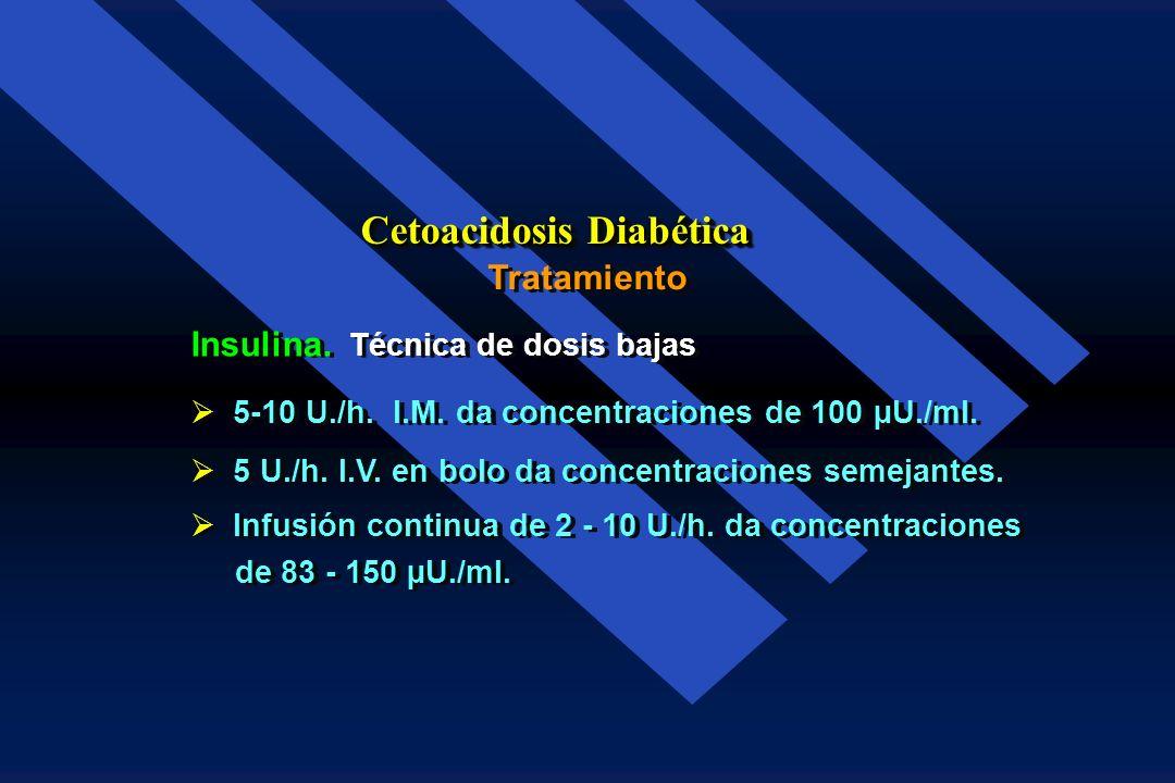 Cetoacidosis Diabética