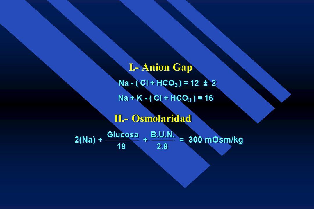 I.- Anion Gap II.- Osmolaridad Na - ( Cl + HCO3 ) = 12 ± 2