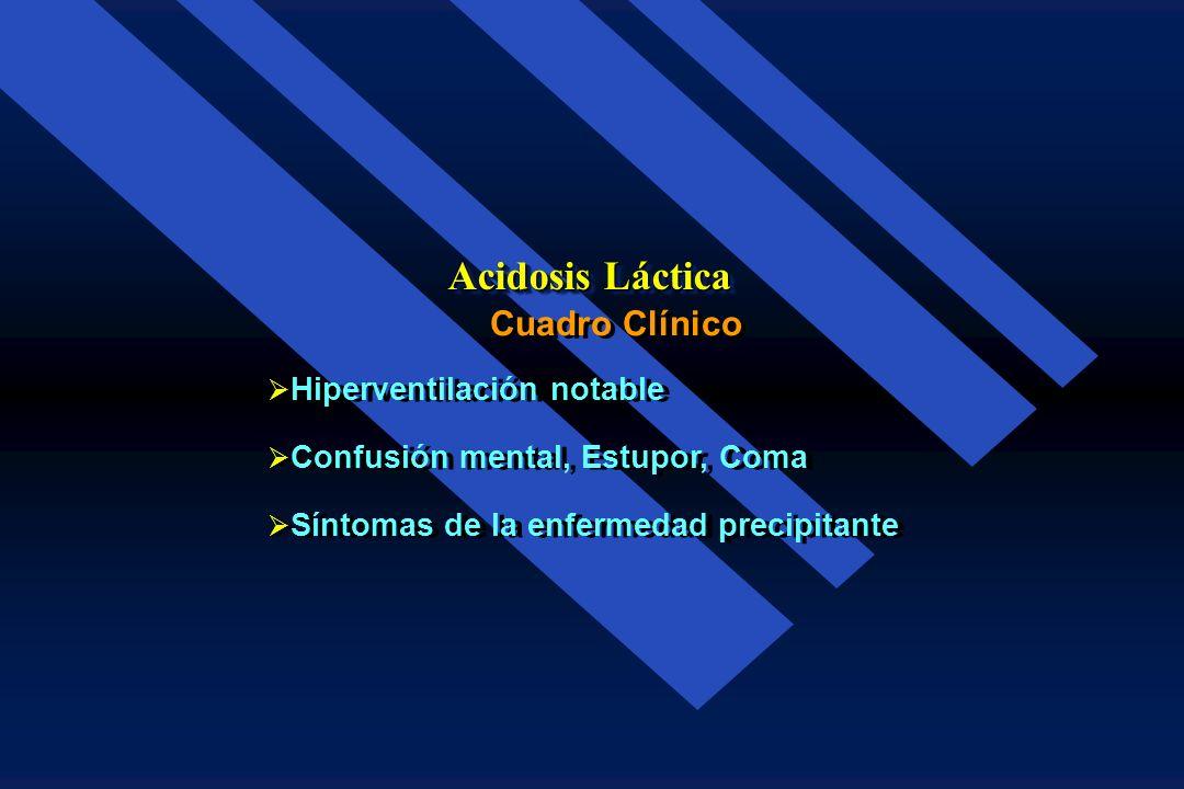 Acidosis Láctica Cuadro Clínico Hiperventilación notable