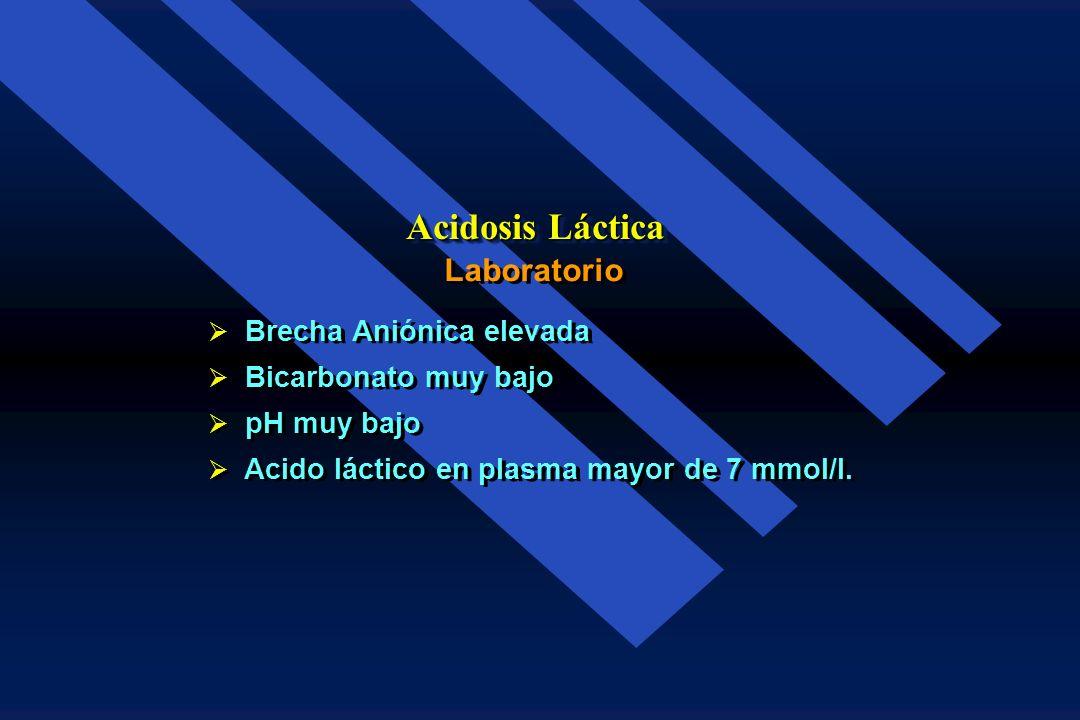 Acidosis Láctica Laboratorio Brecha Aniónica elevada