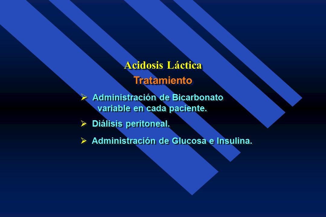 Acidosis Láctica Tratamiento Administración de Bicarbonato