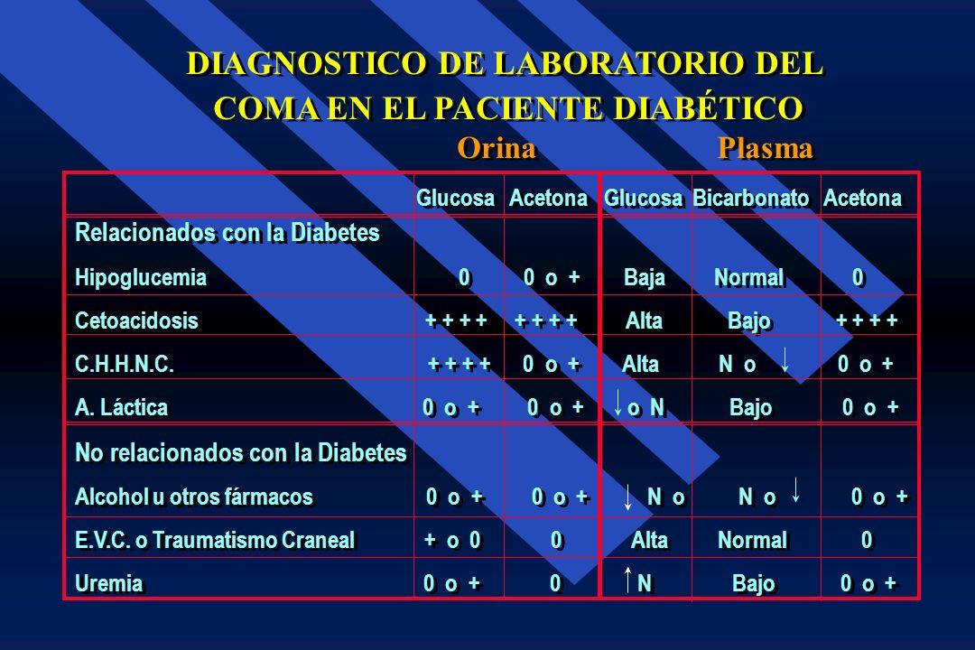 DIAGNOSTICO DE LABORATORIO DEL COMA EN EL PACIENTE DIABÉTICO