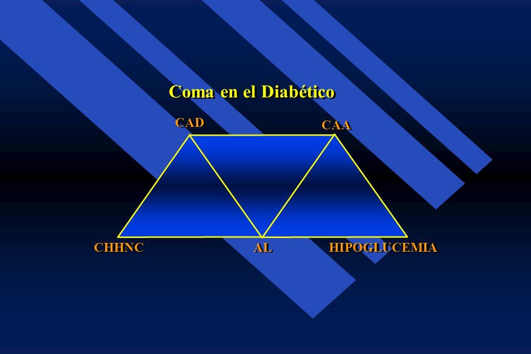 CAD CAA CHHNC AL HIPOGLUCEMIA Coma en el Diabético