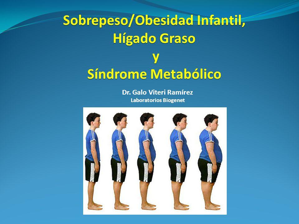 Sobrepeso/Obesidad Infantil, Hígado Graso y Síndrome Metabólico