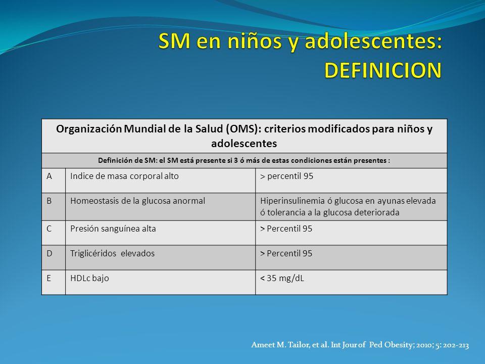 SM en niños y adolescentes: DEFINICION