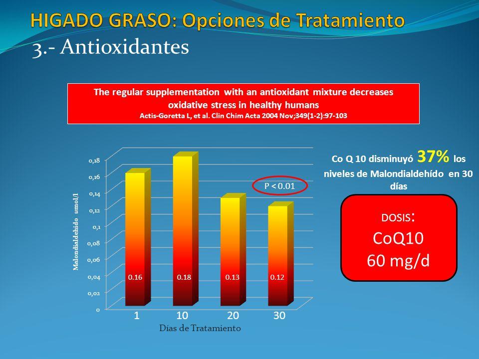 HIGADO GRASO: Opciones de Tratamiento 3.- Antioxidantes