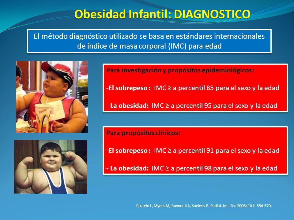 Obesidad Infantil: DIAGNOSTICO