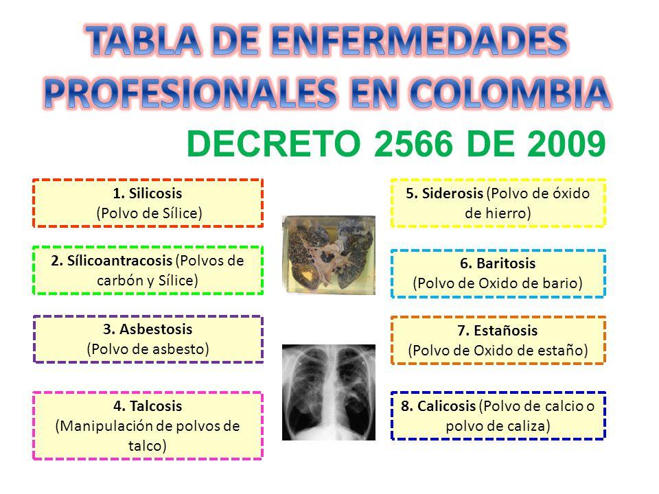 TABLA DE ENFERMEDADES PROFESIONALES EN COLOMBIA
