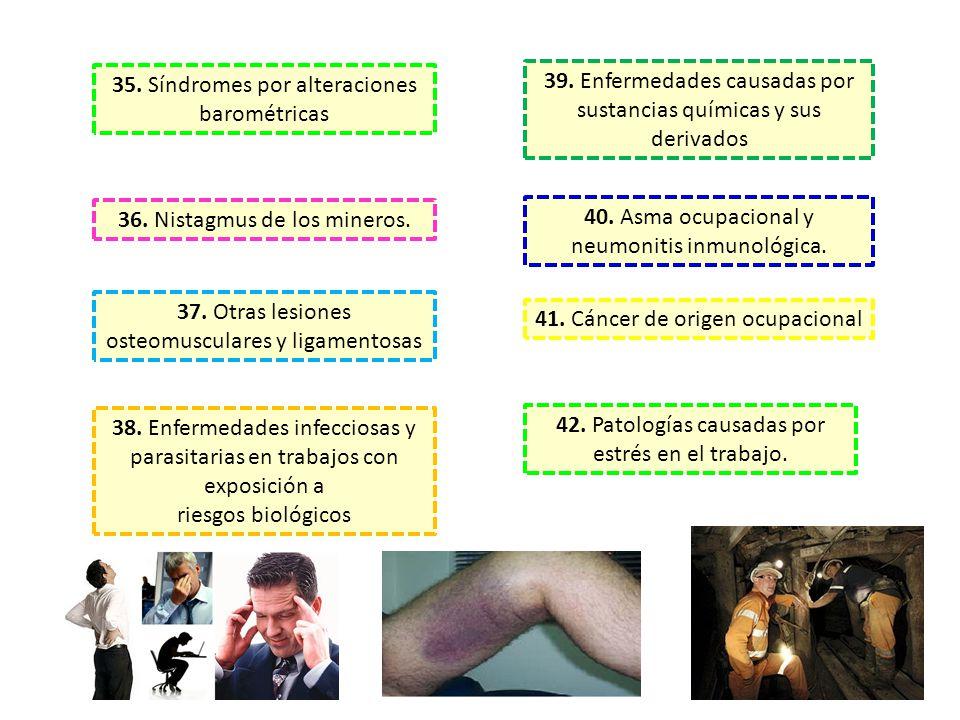 35. Síndromes por alteraciones barométricas
