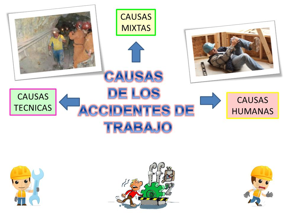 CAUSAS DE LOS ACCIDENTES DE TRABAJO