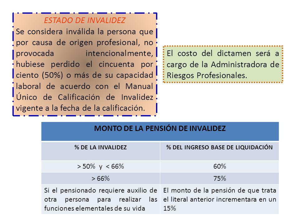 MONTO DE LA PENSIÓN DE INVALIDEZ % DEL INGRESO BASE DE LIQUIDACIÓN