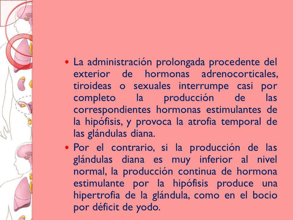 La administración prolongada procedente del exterior de hormonas adrenocorticales, tiroideas o sexuales interrumpe casi por completo la producción de las correspondientes hormonas estimulantes de la hipófisis, y provoca la atrofia temporal de las glándulas diana.