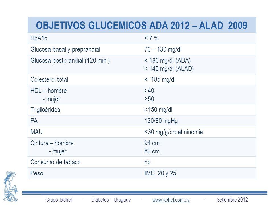 OBJETIVOS GLUCEMICOS ADA 2012 – ALAD 2009