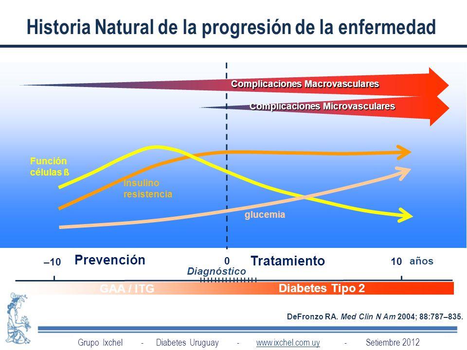 Historia Natural de la progresión de la enfermedad