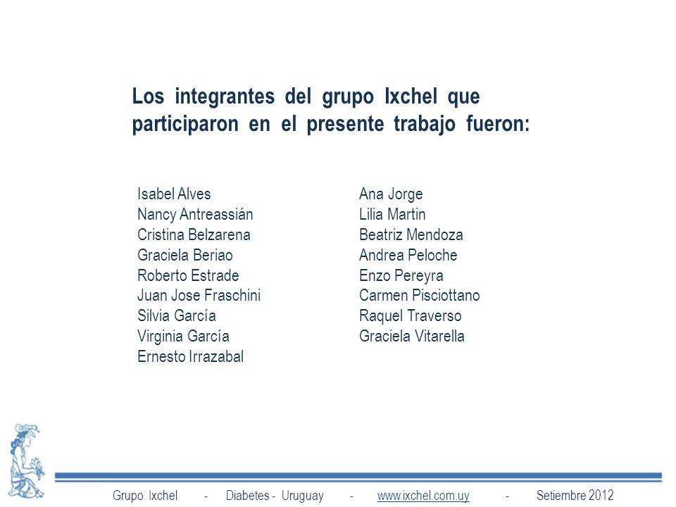 Los integrantes del grupo Ixchel que participaron en el presente trabajo fueron: