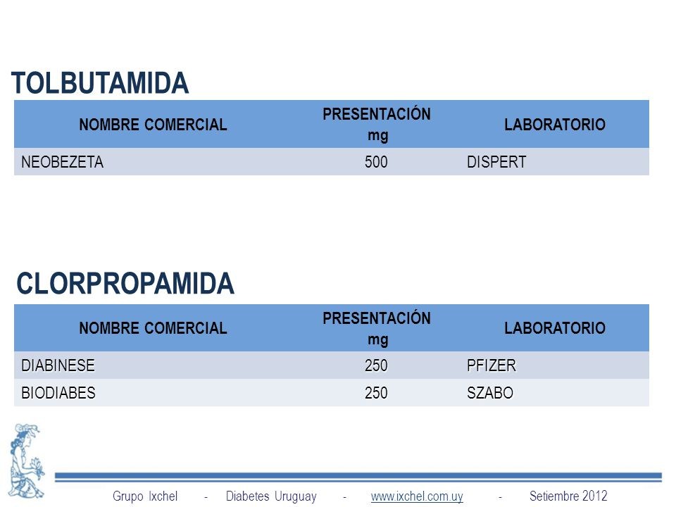 TOLBUTAMIDA CLORPROPAMIDA NOMBRE COMERCIAL PRESENTACIÓN mg LABORATORIO