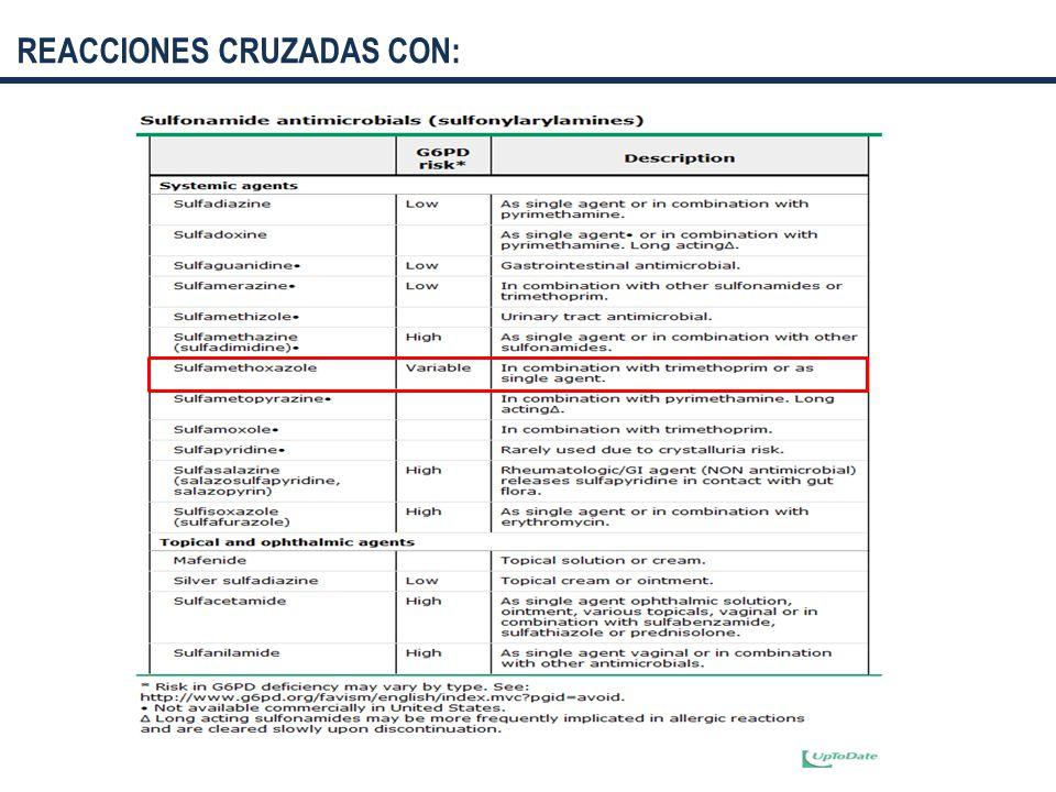 REACCIONES CRUZADAS CON: