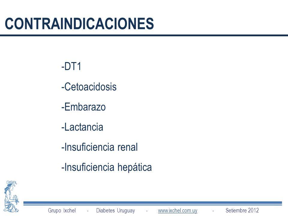 CONTRAINDICACIONES DT1 Cetoacidosis Embarazo Lactancia