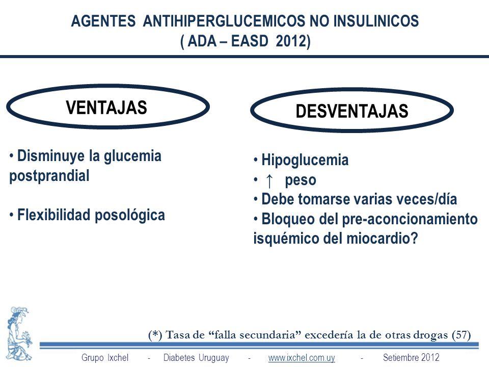 AGENTES ANTIHIPERGLUCEMICOS NO INSULINICOS ( ADA – EASD 2012)