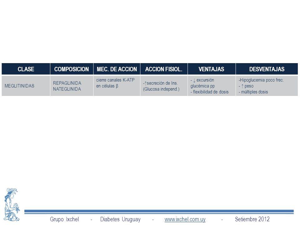 CLASE COMPOSICION MEC. DE ACCION ACCION FISIOL. VENTAJAS DESVENTAJAS