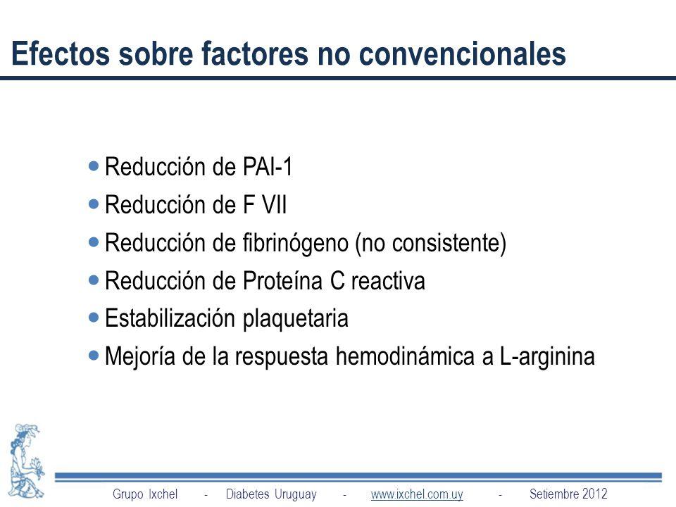 Efectos sobre factores no convencionales