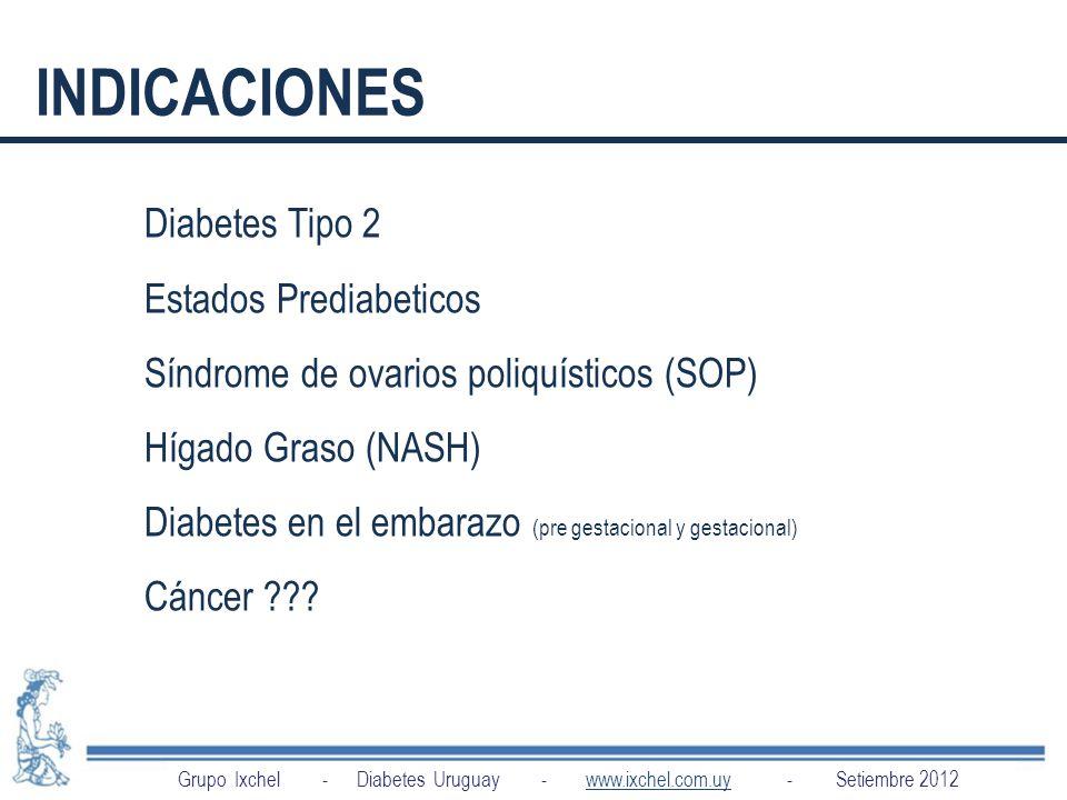 INDICACIONES Diabetes Tipo 2 Estados Prediabeticos
