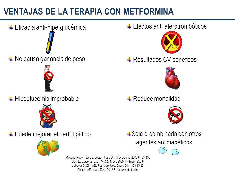 X    VENTAJAS DE LA TERAPIA CON METFORMINA